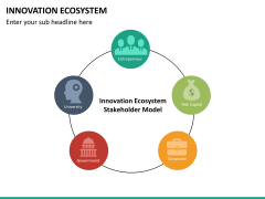 Innovation ecosystem PPT slide 19