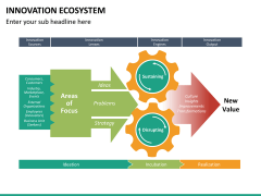 Innovation ecosystem PPT slide 20