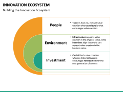 Innovation ecosystem PPT slide 23