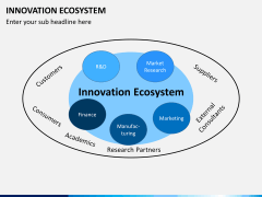 Innovation ecosystem PPT slide 1