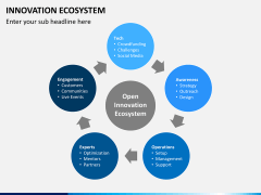 Innovation ecosystem PPT slide 13