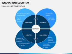 Innovation ecosystem PPT slide 3