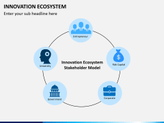 Innovation ecosystem PPT slide 4