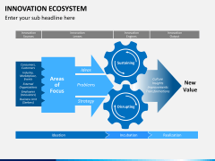 Innovation ecosystem PPT slide 5