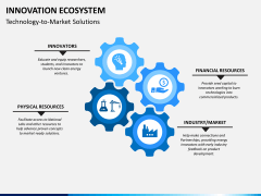 Innovation ecosystem PPT slide 9