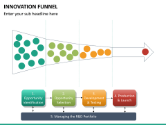 Innovation funnel PPT slide 20