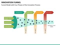 Innovation funnel PPT slide 16