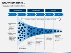 Innovation funnel PPT slide 7