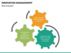 Innovation management PPT slide 22