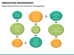 Innovation management PPT slide 24
