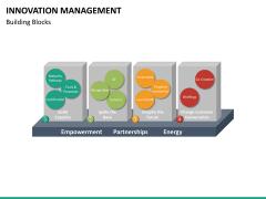 Innovation management PPT slide 16