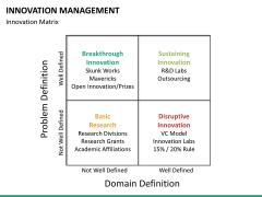 Innovation management PPT slide 20