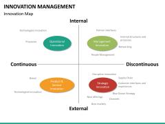 Innovation management PPT slide 21