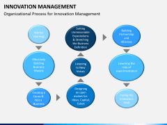 Innovation management PPT slide 12