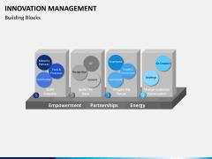Innovation management PPT slide 4