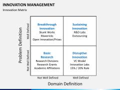Innovation management PPT slide 8