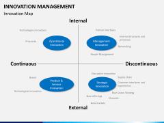 Innovation management PPT slide 9