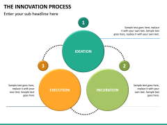 Innovation Process PPT Slide 21