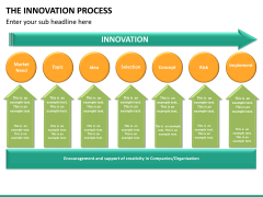 Innovation Process PPT Slide 31