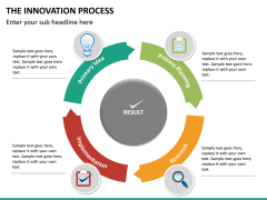 Innovation Process PPT Slide 32