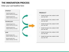 Innovation Process PPT Slide 34