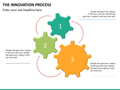 Innovation Process PPT Slide 35