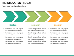 Innovation Process PPT Slide 36