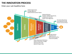 Innovation Process PPT Slide 37