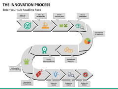 Innovation Process PPT Slide 22