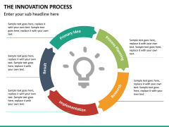 Innovation Process PPT Slide 25