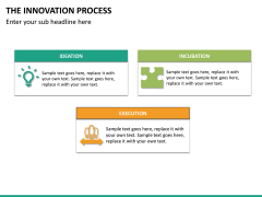 Innovation Process PPT Slide 26