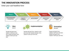 Innovation Process PPT Slide 27