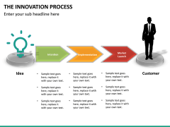Innovation Process PPT Slide 28