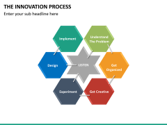 Innovation Process PPT Slide 29