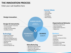 Innovation Process PPT Slide 10