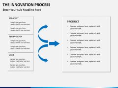 Innovation Process PPT Slide 14
