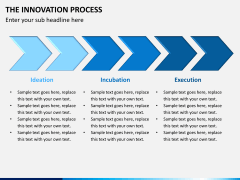 Innovation Process PPT Slide 18