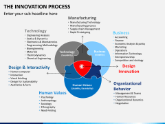 Innovation Process PPT Slide 23