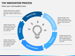 Innovation Process PPT Slide 5