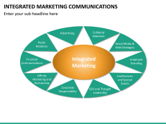 Integrated marketing communications PPT slide 13