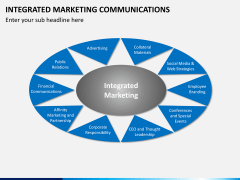 Integrated marketing communications PPT slide 3
