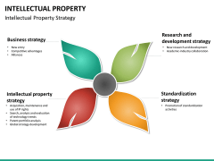 Intellectual property PPT slide 26