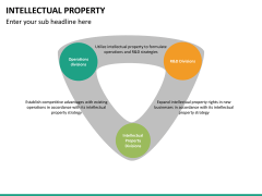 Intellectual property PPT slide 31