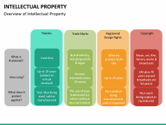 Intellectual property PPT slide 19
