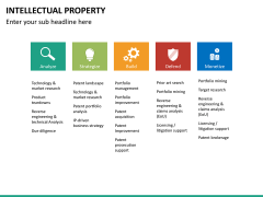 Intellectual property PPT slide 20