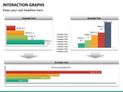 Interaction graphs PPT slide 10