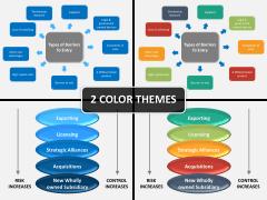 International market entry methods PPT cover slide