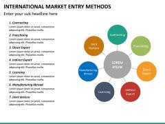 International Market entry methods PPT slide 37