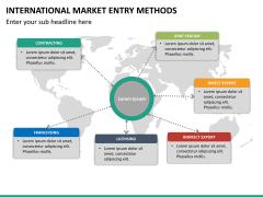 International Market entry methods PPT slide 39