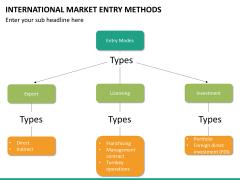 International Market entry methods PPT slide 43
